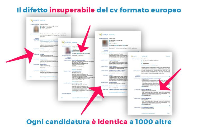 Curriculum vitae formato europeo open office scarica